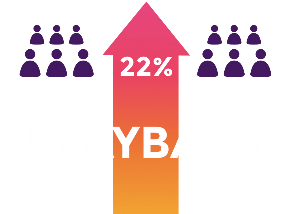 Playback can increase audiences by up to 22%