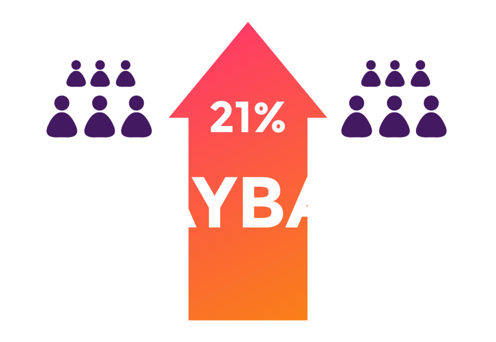Playback can increase audiences by up to 21%